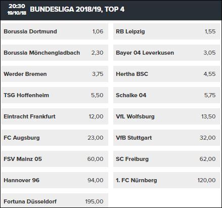 Bundesliga Wetten bei Wetten.com