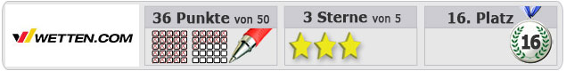 Wetten.com Gesamtwertung