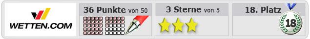 Wetten.com Testergebnis Gesamtwertung